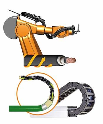 diferencias torsión y flexión cables